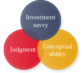 """Investment savvy"",""Conceptual ability"",""judgment"""