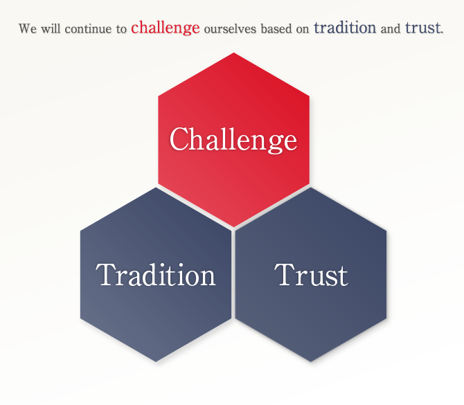 We will continue to challenge ourselves based on tradition and trust.